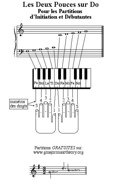 Piano tablature piano facile gratuite : Piano : tablature pour piano Tablature Pour Piano plus Tablature ...