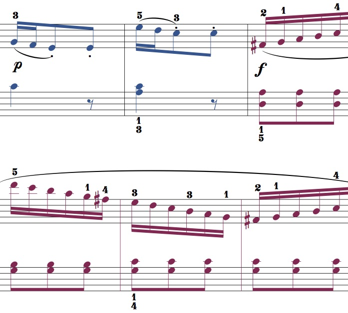 graphic about Free Printable Gospel Sheet Music for Piano called Totally free Piano New music!